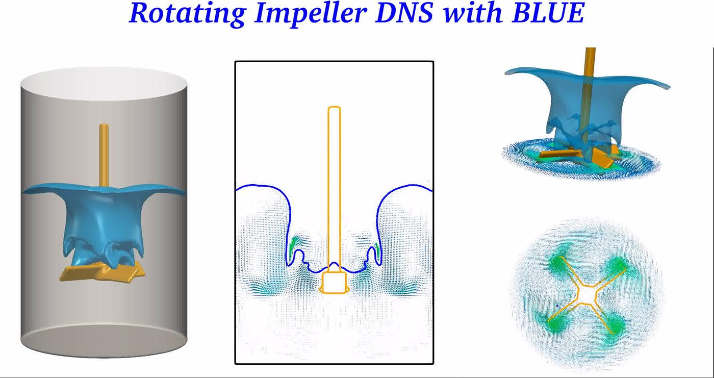 The flow driven by a rotating impeller inside an open fixed cylindrical cavity is studied numerically using the code BLUE, a solver for massively parallel simulations of fully three-dimensional multiphase flows. The impeller is composed of four blades at a 45 degree inclination all attached to a central hub and tube stem. In BLUE, solid forms are constructed by means of a module for the definition of immersed objects via a distance function that takes into account the object's interaction with the flow for both single and two-phase flows. The fluid interface solver is based on a parallel implementation of a hybrid Front Tracking/Level Set method designed to handle highly deforming interfaces with complex topology changes. Parallel GMRES and multigrid iterative solvers are applied to the linear systems arising from the implicit solution for the fluid velocities and pressure in the presence of strong density and viscosity discontinuities across fluid phases.